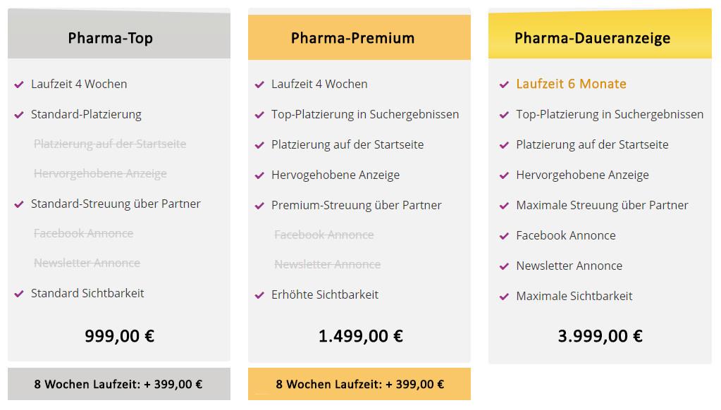 Pharma Pricing 2018